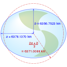 220px-WGS84_mean_Earth_radius.svg
