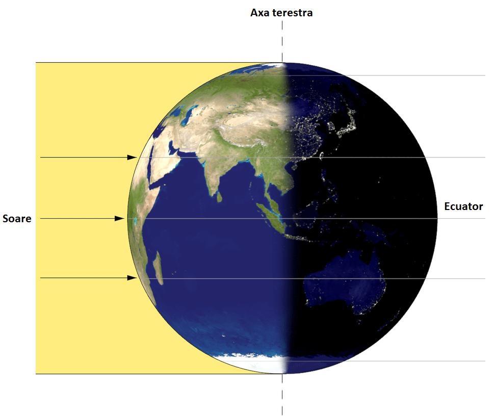 ecuator-e1537799198675.png
